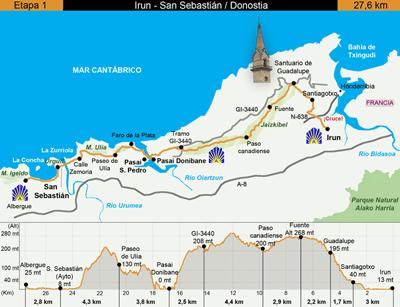 El domingo 9 de Octubre comienza El Camino de Santiago del Norte por etapas