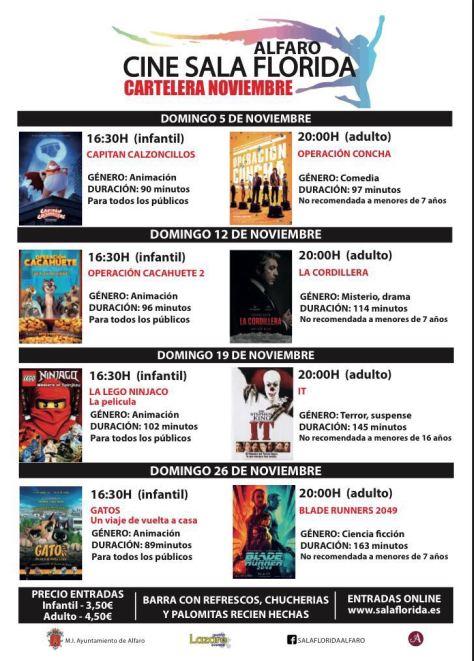 Taquilla Cine Sala Florida