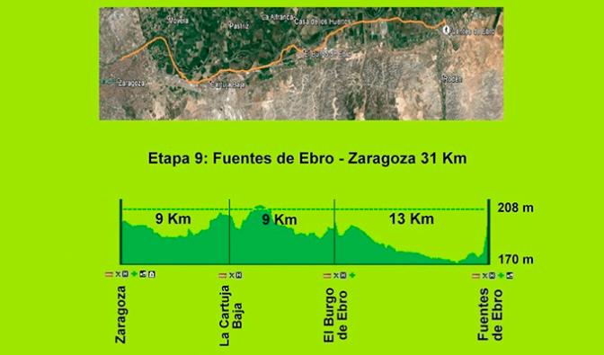 Nueva etapa del Camino Jacobeo del Ebro entre Fuentes de Ebro y Zaragoza