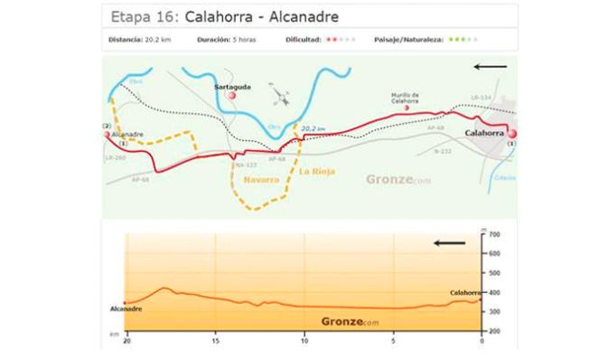 Etapa Calahorra-Alcanadre