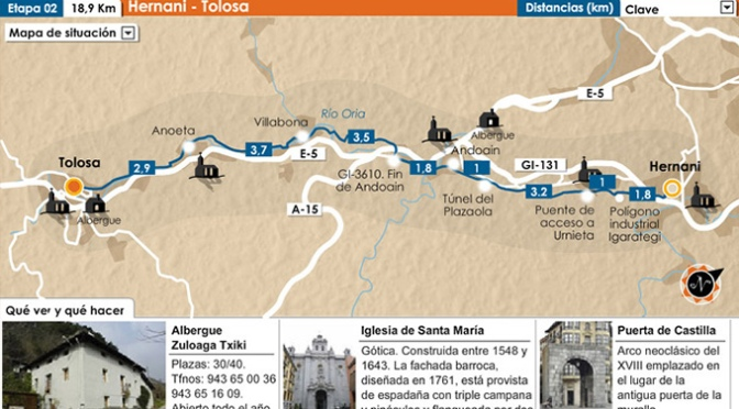 Nueva etapa del Camino vasco del interior entre Hernani y Tolosa