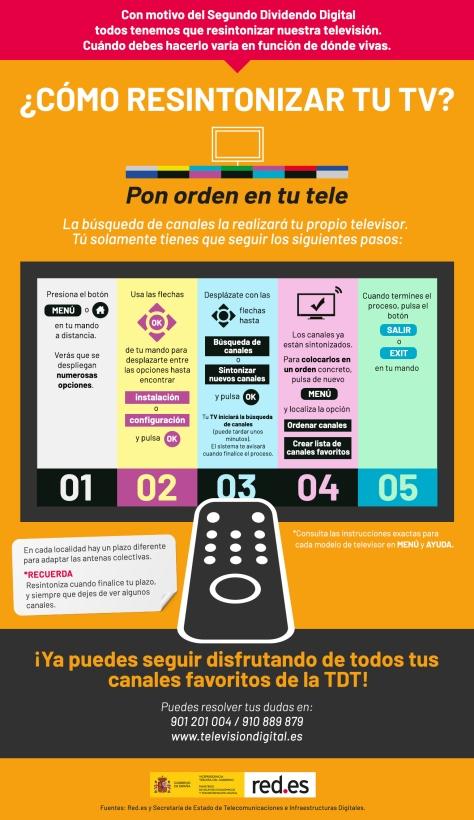infografía_resintonización_2DD