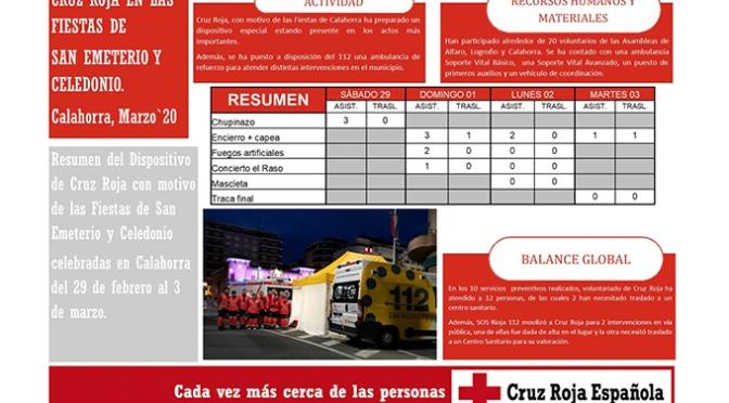 Balance de Fiestas en Cruz Roja Calahorra