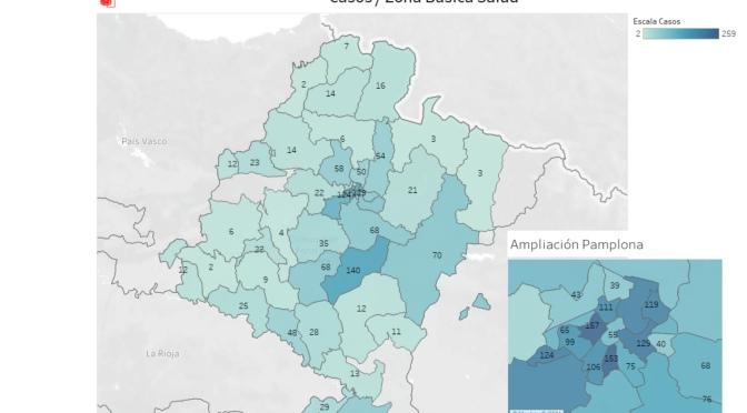 En Navarra el último día se han contabilizado 124 nuevos casos, 15 fallecimientos y 41 altas epidemiológicas