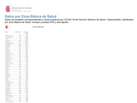 28042020-FINAL-28_04_RADIOGRAFIA-COVID-NAVARRA-2