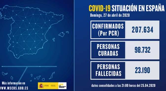 Más de 98.000 curado en España por COVID-19