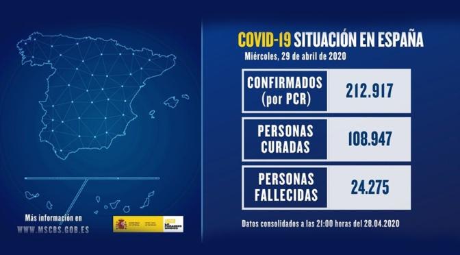Continua la tendencia de más altas que nuevos infectados en España