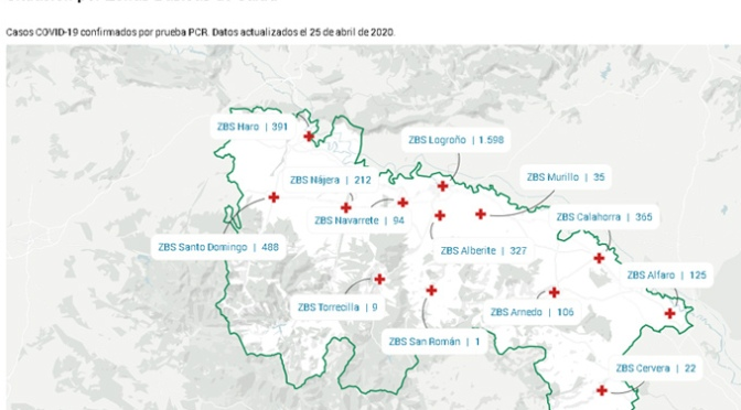 La epidemia de COVID-19 se encuentra en fase de descenso en La Rioja