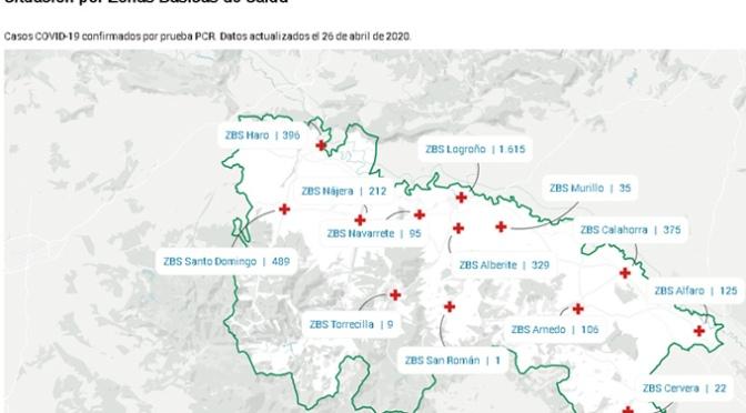 La Rioja supera las 2.000 altas por COVID-19 y sigue en descenso el número de casos activos