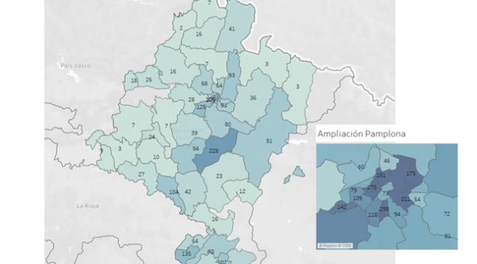 Casi el 90% de los casos activos de COVID-19 en Navarra está cursando la enfermedad de manera leve en su domicilio