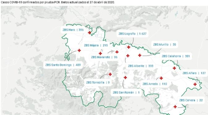 La Rioja suma doce nuevas altas por COVID-19 y ya son 2.049 los pacientes curados