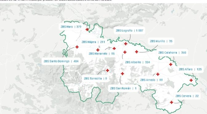 Un total de 1.964 pacientes han superado ya el COVID-19 y actualmente hay 210 ingresados en centros hospitalarios riojanos