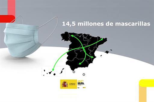 300.000 mascarillas se distribuirán en La Rioja y Navarra a partir de mañana