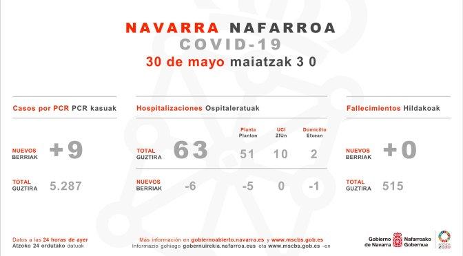 Navarra suma 9 confirmados por pcr