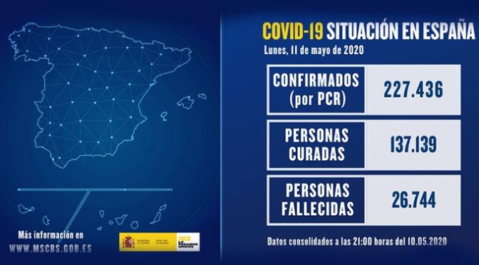 Las muertes caen en España a 123 y los contagios a 373, la cifra más baja en dos meses
