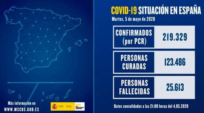 Suben los contagios por COVID-19 y repuntan levemente los fallecidos