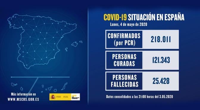 España registra el número más bajo de contagios desde el 8 de marzo, con 356 nuevos casos