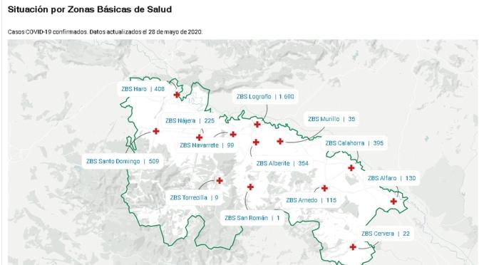 La Rioja encadena una segunda jornada consecutiva sin nuevos casos ni fallecimientos