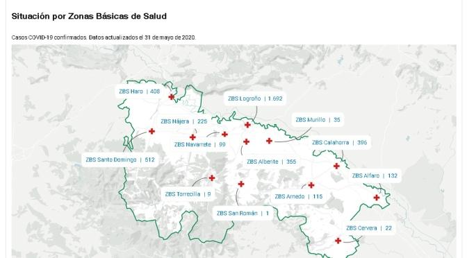 La Rioja no detecta nuevos casos confirmados de COVID-19