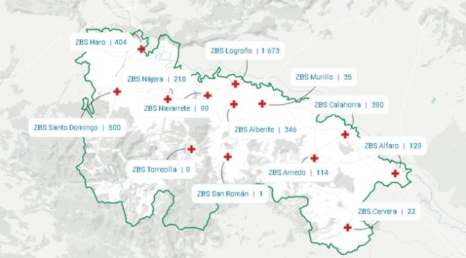 La Rioja suma 4 nuevos fallecidos en esta última jornada, aunque el número de altas sigue creciendo