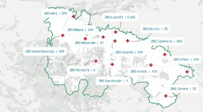 Un total de 2.220 personas han superado el COVID-19 y los ingresos hospitalarios continúan descendiendo en La Rioja