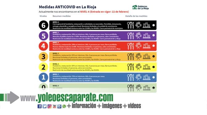 ¿En qué consiste  el Plan de Medidas según Indicadores (PMI) de La Rioja?