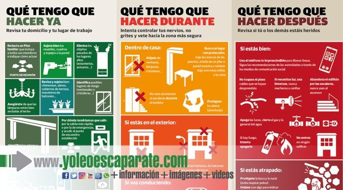 ¿Sabes Cómo actuar en caso de terremoto?